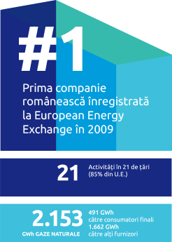 Prima companie romaneasca listata la European Energy Exchange in 2009